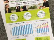 日本障害者就労支援事業所協会 チラシ
